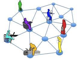 learncommunicate